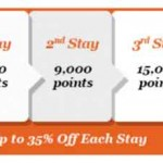 IHG 30,000 bonus points promo + 35 percent off.