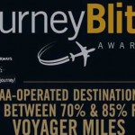SAA Voyager JourneyBlitz promo + Hyatt confirmed suite certificates expires today.