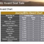 SAA JourneyBlitz again Business Class awards from R240 book fast